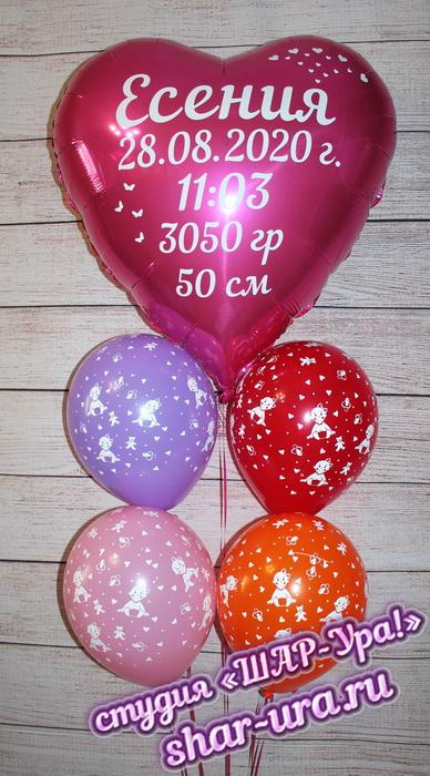 шары для девочки на выписку